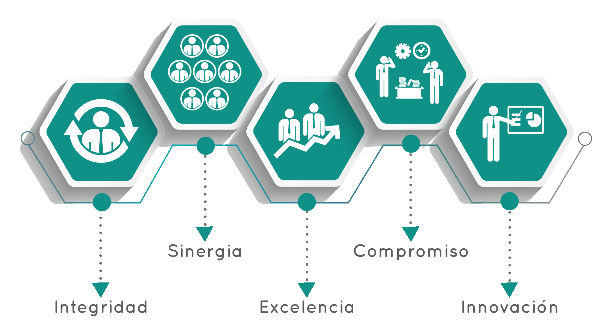 Valores Corporativos IO Technologies